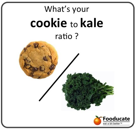 cookie to kale