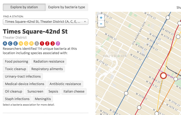 New research found 562 different species of bacteria in the New York City subway system.