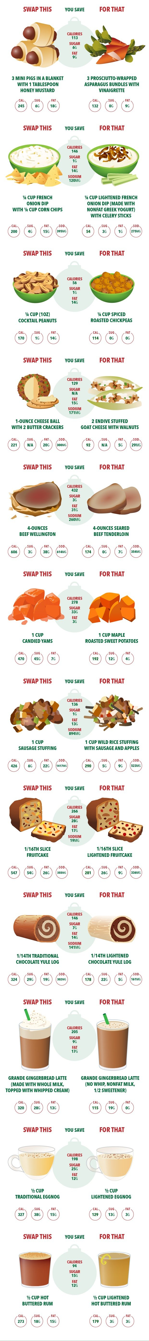 12-Holiday-Food-Swaps-Final
