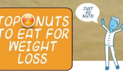 Top 7 Healthiest Nuts For Weight Loss