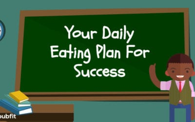 Here's Your Daily Eating Plan For Success